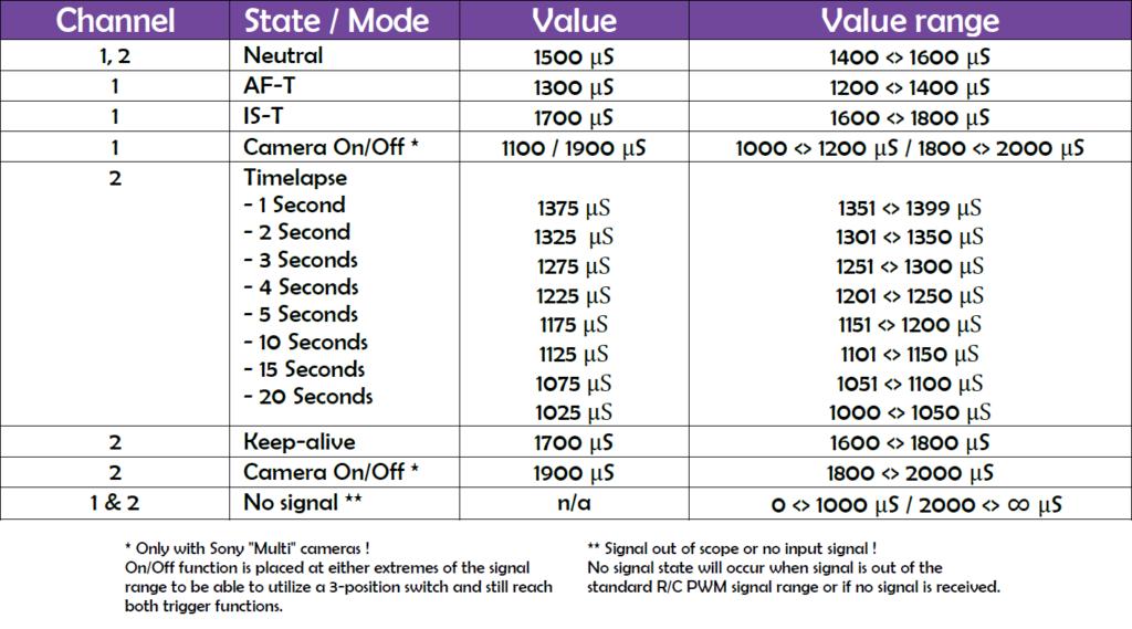 smap2_input_values_v2